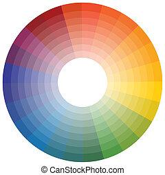couleur, roue