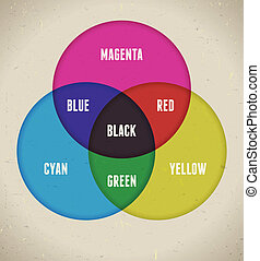couleur, table, infographics