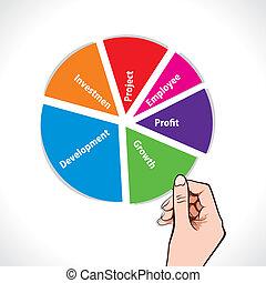 couleur, tarte, business, diagramme