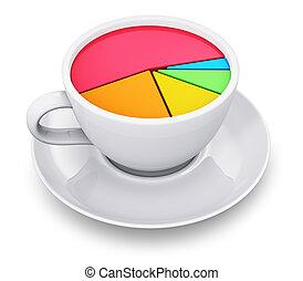 couleur tasse café, diagramme, tarte, grande tasse, ou