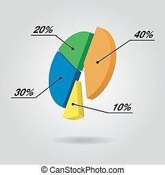 couleur, texte, graphique circulaire