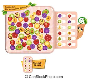 Visual Game for children. Task: Count the fruit. What fruit any more than other?