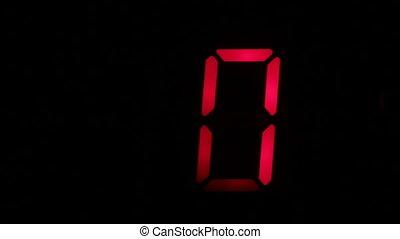 Countdown from four to zero and blinking zero.