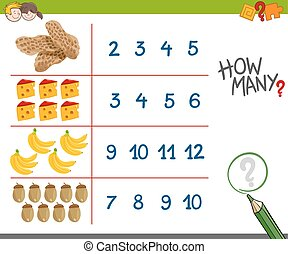 counting activity with food objects