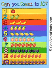 Counting banner with fresh fruit