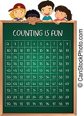 Counting numbers on board illustration