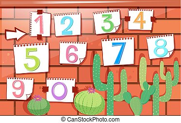 Counting numbers on the brickwall illustration