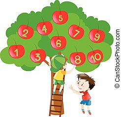 Counting numbers with apples on the tree