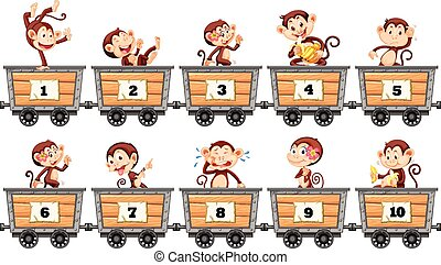 Counting numbers with monkeys in wagons illustration
