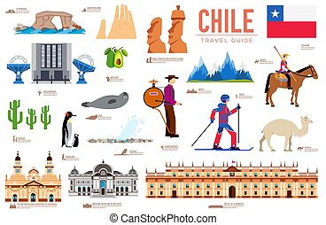 Country Chile travel vacation guide of goods, places and features. Set of architecture, fashion, people, items, nature background concept. Infographic template design for web and mobile on flat style