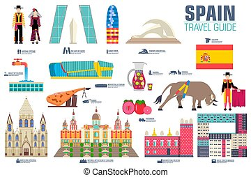 Country Spain travel vacation guide of goods, places and features. Set of architecture, fashion, people, items, nature background concept. Infographic template design for web and mobile on flat style