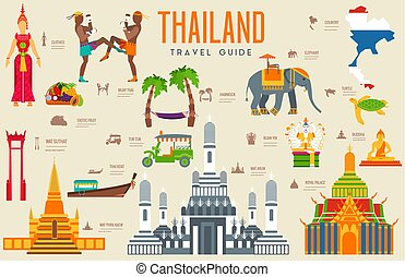 Country thailand travel vacation guide of goods, places and features. Set of architecture, fashion, people, items, nature background concept. Infographic traditional ethnic flat icon template design