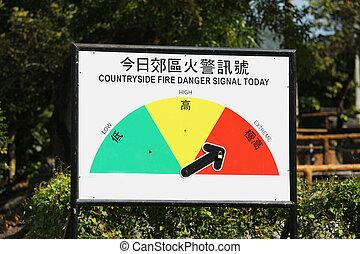 Countryside fire danger signal