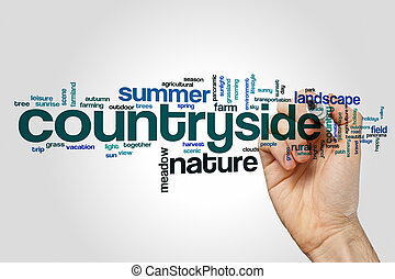 Countryside word cloud concept on grey background