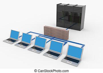 coupe-feu, réseau informatique, serveur