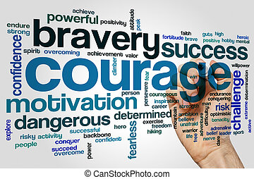 Courage word cloud