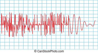 courbe, séisme