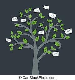 courrier, arbre