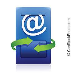 courrier, mouvement