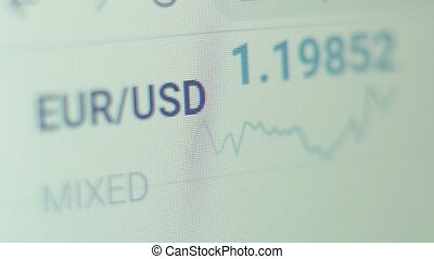 Course EUR - USD. Financial data in the form of digital prices on a laptop monitor display. Euro Fundamental Forecast.