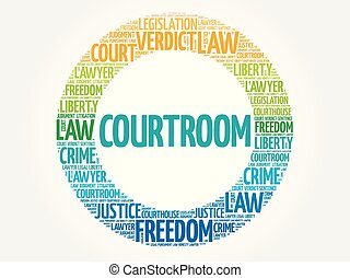 Courtroom word cloud concept background