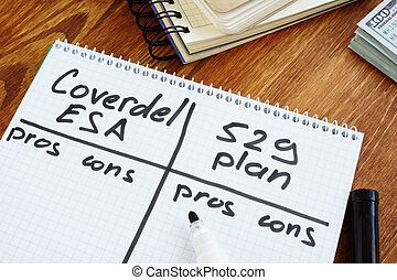 Coverdell esa vs 529 plan pros and cons.