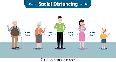 People, old and young family members, avoiding and preventing Coronavirus pandemic and Covid-19 spreading by staying at home and social distancing. Coronavirus Disease awareness.