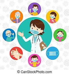 covid-19., 医学, 保護である, 医者, 家族, 身に着けていること, ウイルス, マスク