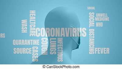 Covid-19 concept texts against human head model wearing face...