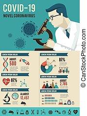 covid-19, conception, couronne, healthcare, recherche, infographics., monde médical, vecteur, virus
