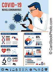 covid-19, conception, healthcare, coronavirus, recherche, infographics., monde médical, vecteur