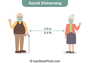 covid-19 - Elderly family members, avoiding and preventing ...
