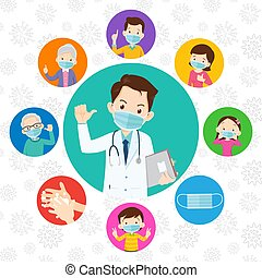 covid-19., monde médical, protecteur, docteur, famille, porter, virus, masque
