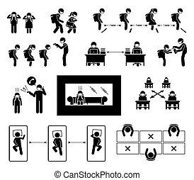 covid-19, procédures, sop, école, illustrations., norme, reopen, coronavirus, opération