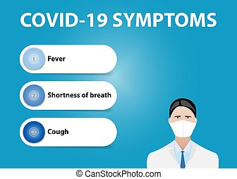 Medical infographic showing doctor with medical mask and three white paper labels showing symptoms of coronavirus COVID-19.