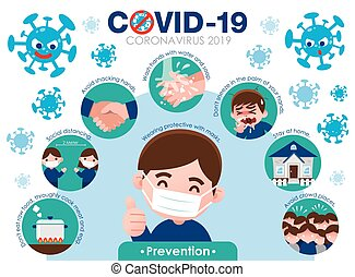Covid-19. Virus protection tips. Prevention of vector illustration in cartoon style