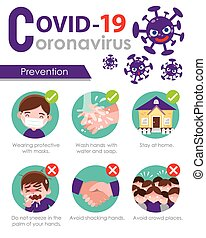Virus protection tips - Covid-19. Virus protection tips. ...