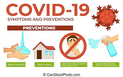 Covid19 coronavirus prevention and precaution measures ...