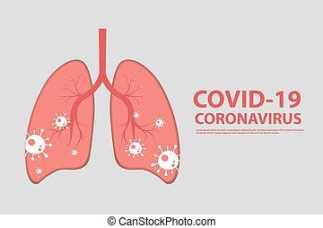 Covid19 or Coronavirus. Human lungs. Pandemic medical health...
