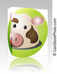 Cow cartoon box package