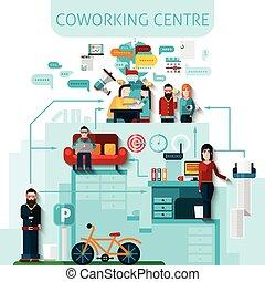 coworking, composición, centro