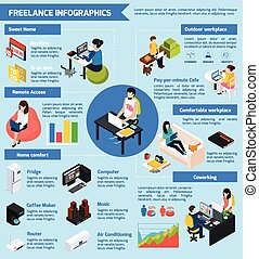 coworking, infographic, conjunto, independiente, gente