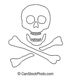 crâne, signe