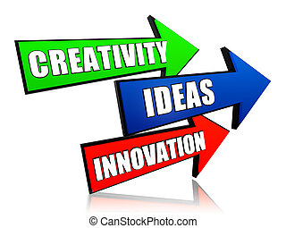 créativité, idée, innovation, dans, flèches