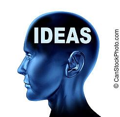 créativité, idées