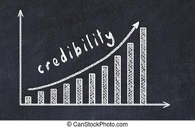 crédibilité, augmenter, business, tableau, dessin, haut, ...