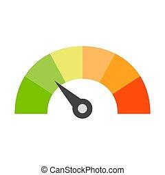 crédit, partition, compteur vitesse
