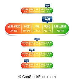 crédito, contagem, escala, avaliação