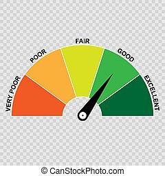 crédito, contagem, medida