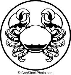 Crab Cancer Zodiac Horoscope Sign